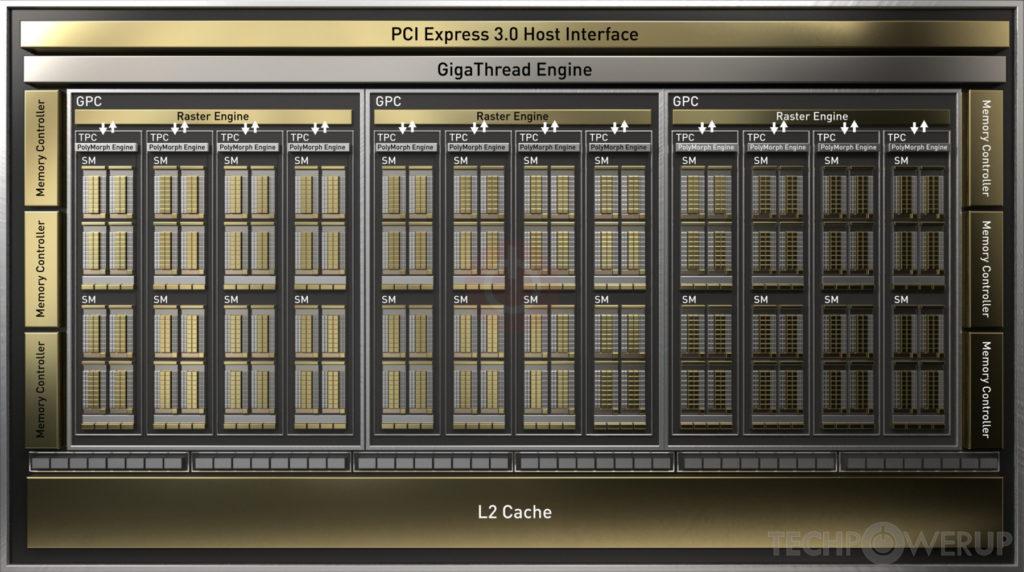 Nvidia GTX 1660 Super Geliyor