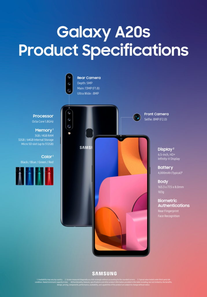 Samsung Galaxy A20S Tanıtıldı ; Galaxy A20S Özellikleri