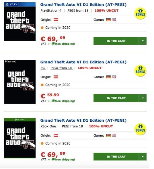 GTA 6'nın Çıkış Tarihi ve Fiyatı Belli Oldu!