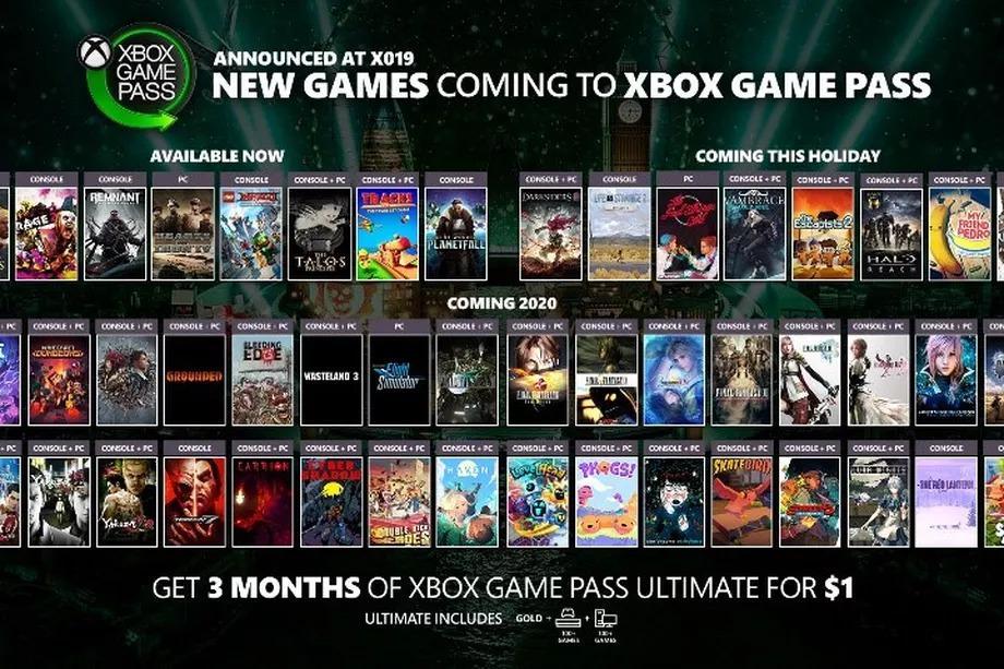 Xbox Game Pass Ocak 2020 Ücretsiz Oyunları Açıklandı!