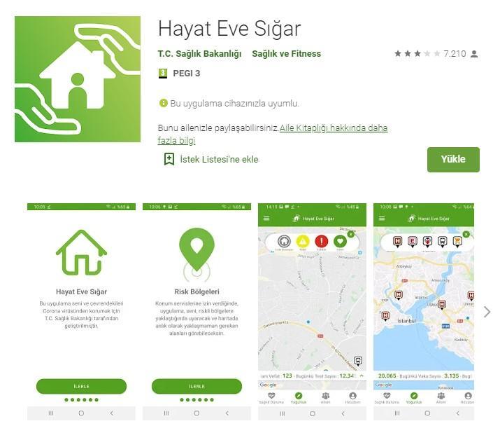 Sağlık Bakanlığı Hayat Eve Sığar Mobil Uygulaması Yayınlandı